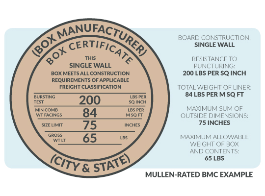 Mullen-Rated Box Maker's Certificate