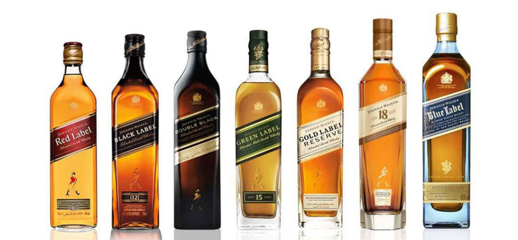 Iconic Packaging: Johnnie Walker - Color Labels